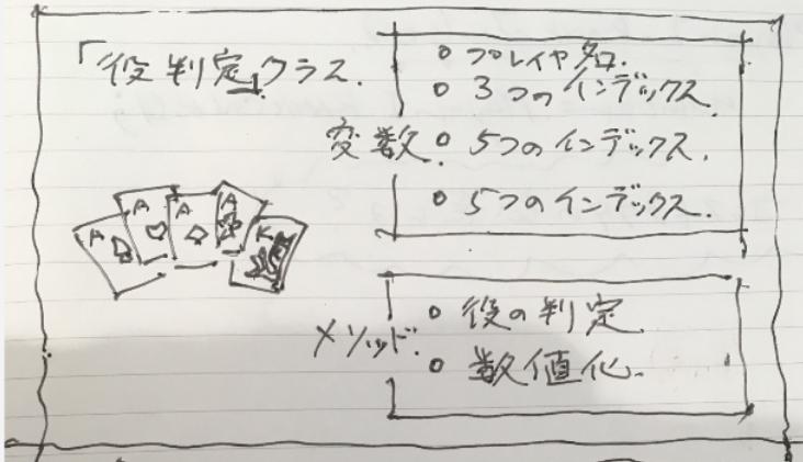 対戦カードゲームをunityとc#とphotonで作りたい:クラスの使い方を応用してみる(13)