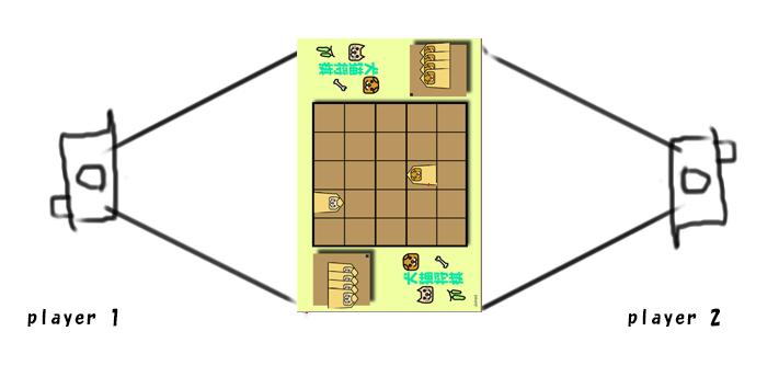 Photon対戦ゲームにおいてカメラを複数個反転配置する場合Physics 2d Raycasterが機能しない件