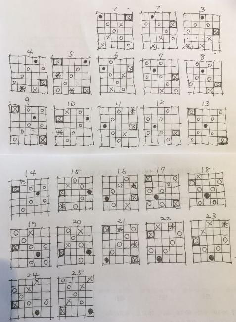 UnityとPhotonで対戦型ボードゲーム「犬猫将棋」を作成したい(7):角の動きを考える