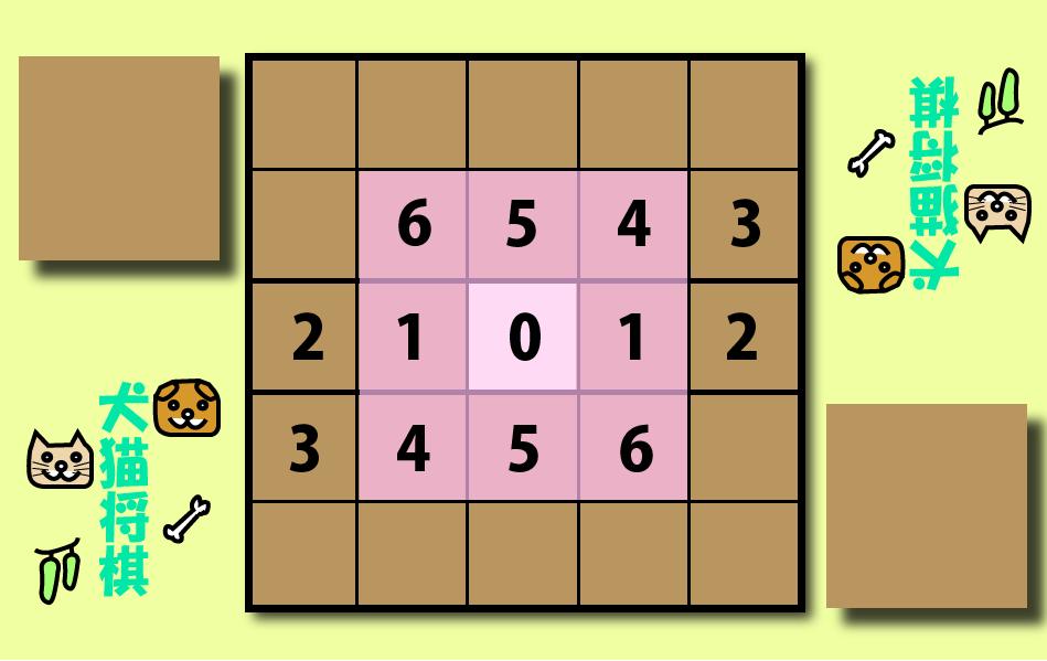 UnityとPhotonでオンライン対戦型ボードゲーム「犬猫将棋」を作成したい(19):王将がいない場合の勝敗判定